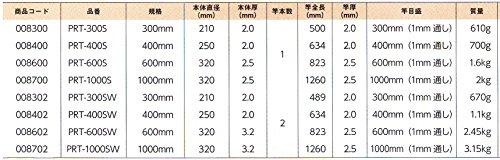 新潟精機 SK プロトラクタ No.1000 PRT-1000S
