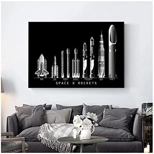 DLFALG Póster de Space Rocket Freedom of Dreams, lienzo en blanco y negro, pintura de arte de pared, impresión, dormitorio, decoración del hogar, 50x75cm sin marco