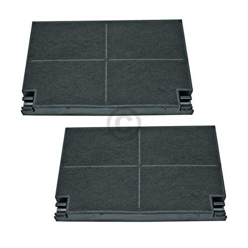 2 x DL-pro Aktivkohlefilter für AEG Electrolux Juno 9029800621 50232980008 EFF55 Küppersbusch Zub551 Dunstabzugshaube