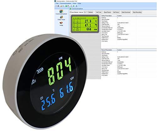 Komerci HT-501 CO² Tisch Monitor Kohlendioxid Temperatur Luftfeuchte Messgerät CO2-Konzentration