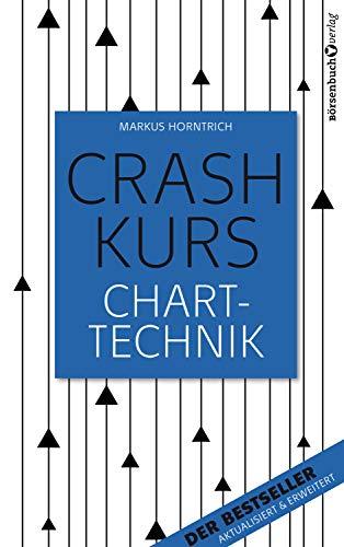 Crashkurs Charttechnik
