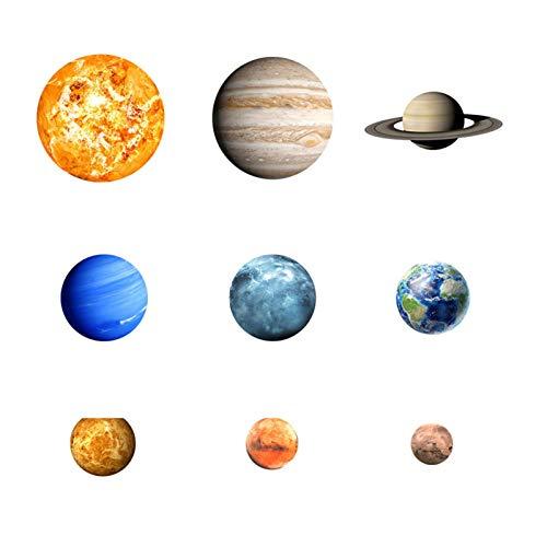 Leuchtender Wand Aufkleber Mit 9 Planet Sonnensystem Muster Glänzend Wandaufkleber In Der Nacht Für Home Kinderzimmer Wohnzimmer Wanddekoration