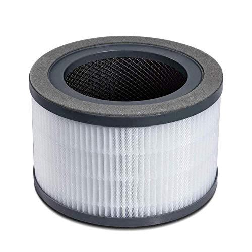 Luftfilter-Ersatzfilter für LEVOIT Vista 200, Echter HEPA-Filter, hocheffizienter Aktivkohlefilter, Vista 200-RF
