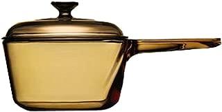 visionware pots