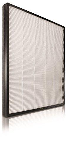 Philips AC 4025 Air Purifier White
