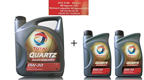 Totaal Quartz Energie 9000 0w30 Motorolie 5L+2x1L= 7 Liter
