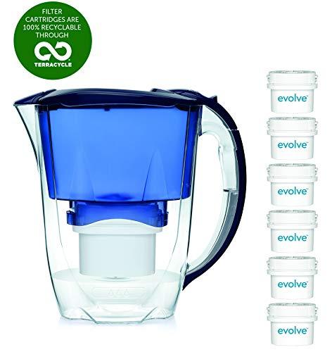 Paquete anual de 12 meses Aqua Optima - Jarra de filtro de agua Oria con 6x cartuchos de filtro de agua de 60 dias - Azul