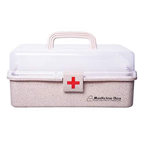 LTLGHY Caja para Farmacia Doméstica, Caja Medicinal Grande, 3 Niveles Transparente Primeros Auxilios Multifunción Caja con Asa, 31 * 17 * 15Cm