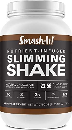 Primal Labs Smash-It Nutrient Infused Low Carb Protein Powder for Weight Loss, Keto Meal Replacement Shake Powder, Gluten-Free Whey Protein Powder, Delicious Chocolate Flavor, 780 Grams