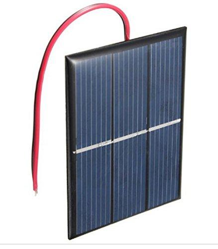 AMX3d Micro Mini Solar Cells
