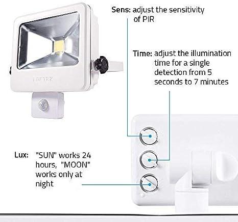 30W 4000lm 5000K Daylight White COB Plug in Outdoor Light LOFTEK LED Flood Light IP 66 Waterproof Super Bright Floodlight Black