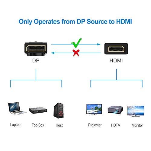 DisplayPort auf HDMI Kabel | Rankie Verbindungskabel DP auf HDMI, 4K Auflösung Kabel, 1,8 m, Schwarz - 2