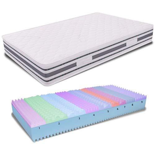 MiaSuite matras voor Frans bed, 120 x 200, hoogte 22 cm, orthopedisch medisch hulpmiddel met 2 cm tot 9 zones en waterfoam 18 cm, polyurethaanschuim, 120 x 200 cm