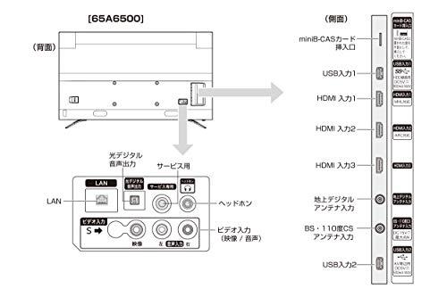 『ハイセンス Hisense 65V型 液晶 テレビ 65A6500 4K 外付けHDD裏番組録画対応 HDR対応 2018年モデル』の7枚目の画像