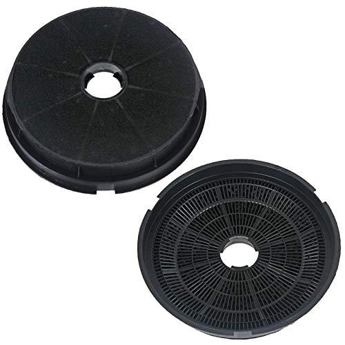 Spares2go kolenfilter rond voor afzuigkappen Baumatic (2 stuks)