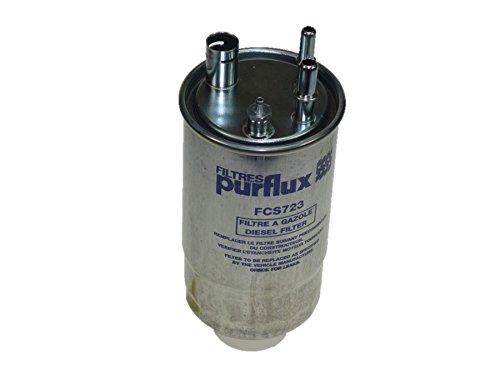 Purflux FCS723 filtre diesel