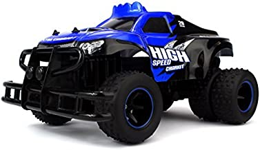 Best high velocity rc Reviews