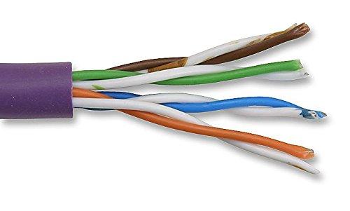 Cable/Cable – Cable de – Cable CAT5 UTP LSZH 305 m – gpu-hf1-rlx: Amazon.es: Electrónica