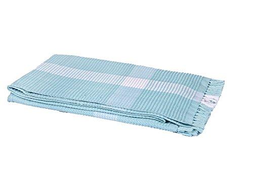 "looms & weaves - Handloom Honey Comb Towel (60"" x 30"") - (Sky Blue)"
