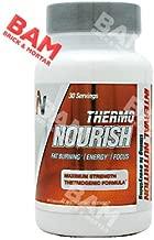 thermo nourish