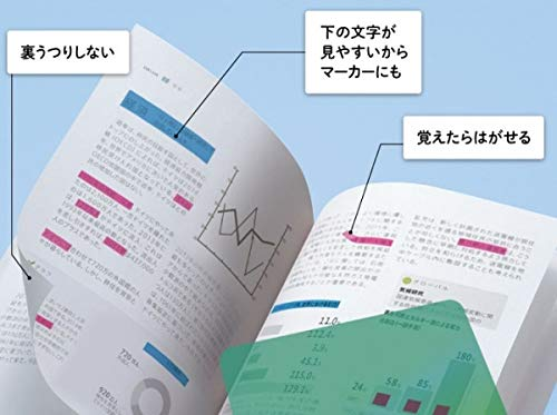 ヤマトフィルムふせんChigiruチギル暗記用ピンクCHA-P【まとめ買い5個セット】