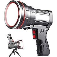 Beteray 6000 High Lumen LED Flashlight (Red)