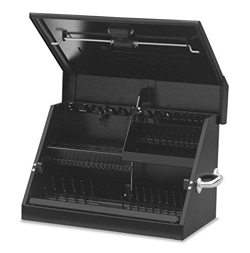 Montezuma SM200B Toolbox