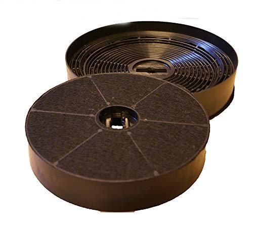 Aktivkohlefilter passend für Oranier KSC 700 (2 Stück) | Gorenje DKF2500 | MAN Typ Corona/Jupiter/Leo