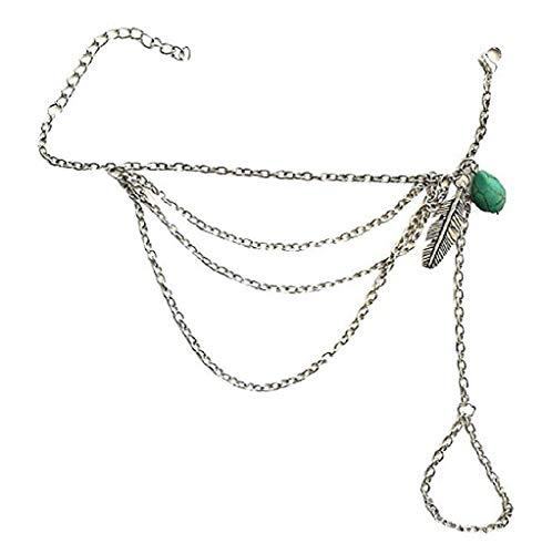 Ring - armband - kus - zilverkleur - turquoise steen - veer