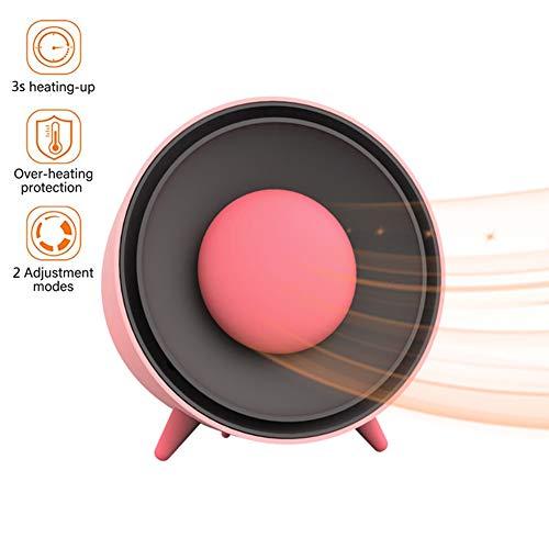 Heater-Ejoyduty kamerkachel met handwarmer, elektrische keramische verwarming, kleine bureau, thuis/slaapkamer, bureau, persoonlijke ventilatorkachel, met kantel- en oververhittingsbeveiliging