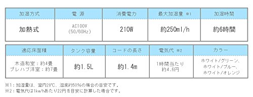 アイリスオーヤマ加湿器加熱式アロマ対応グリーンSHM-4LU-G