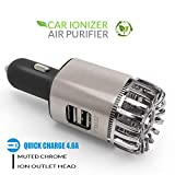 Best Air Purifiers For Cars - ZERLA Car Air Purifier, Car Air Freshener Review