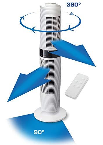 Design Turmventilator Clean Air Optima CA-406W - Luftbewegung: bis 520m³/h - Oszillation: 90º und 360º - Staubfilter für saubere und frische Luft - Geräuschpegel: <25 dB(A) ''Neuheit!''