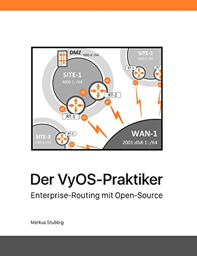 Der VyOS-Praktiker: Enterprise-Routing mit Open-Source (German Edition)