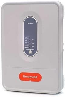 Honeywell HZ322 TrueZONE Panel