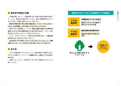 KADOKAWA『伊藤塾の公務員試験「経済学」の点数が面白いほどとれる本』