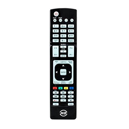 HB-DIGITAL Ersatz-Fernbedienung für Dune und Kartina mit Tastenbeleuchtung ( Kartina Micro HD , Kartina HD 301 Prime Base Lite Max )