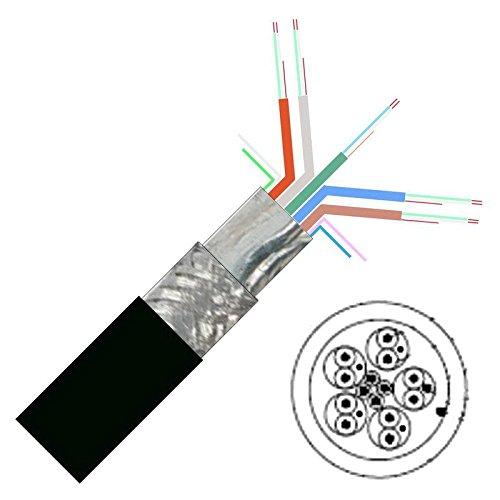 10 m HDMI Verlegekabel; Meterware ohne Stecker; HDMI Kabel für Selbstkonfektionierung; HDMI High Speed mit Ethernet