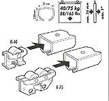 KLEIN Accesorio Roller K40 para Puerta