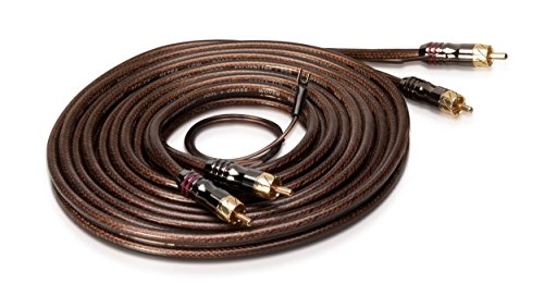 SINUS Live 14074 Câble RCA 2.5 m