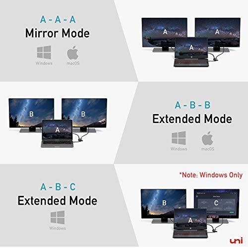 USB C auf Dual HDMI Adapter 4K, uni USB C HDMI Adapter, unterstützt 4K@60Hz und Dual 4K@30Hz Monitor Adapter Kompatibel mit MacBook / MacBook Pro, MacBook Air, Surface, XPS, Surface Book 2 usw.
