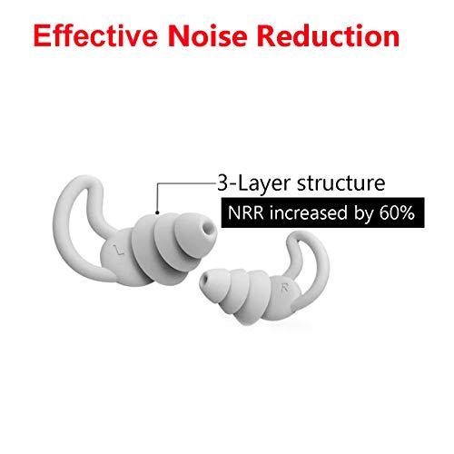 High Fidelity Earplug, Haomei Reusable Silicone Noise Cancelling Sound Blocking Reduction Earplugs (NRR 40dB)for Sleeping, Snoring, Concerts, Shooting, Airplanes, Musicians Motorcycle, Grey
