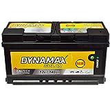 Batteria solare AGM USV 140 Ah Dynamax, non richiede...