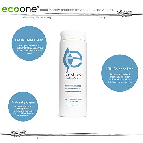 ecoone | OneShock Spa