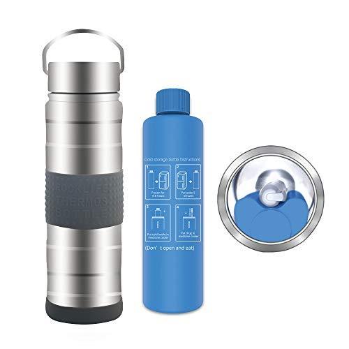 Dison Care insuline Cool Bag Reizen, insuline koeler, houden insuline op 2-8 graden 35 uur, medische koeltas, grote capaciteit, Zilver