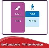 Huggies Windeln Ultra Comfort Pants Größe 4 Monatsbox, 1er Pack (1 x 72 Stück) - 5