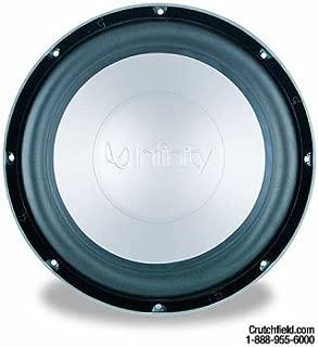 Infinity Kappa Perfect 12.1D - Car subwoofer driver - 350 Watt - 12