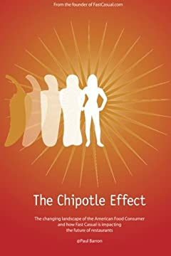 The Chipotle Effect: The changing landscape of the American Social Consumer and how Fast Casual is impacting the future of restaurant