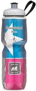 Best large bike water bottle Reviews