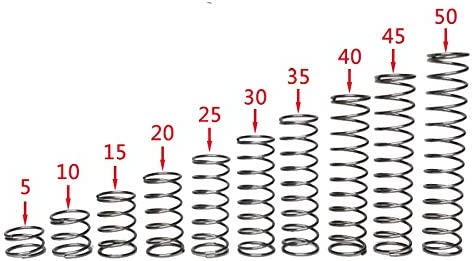 Ochoos 10Pcs 1.5mm Max 47% OFF Wire Diameter Steel Compression Deluxe Spr Stainless
